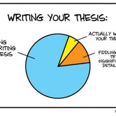 Writing a history dissertation methodology - DRMP